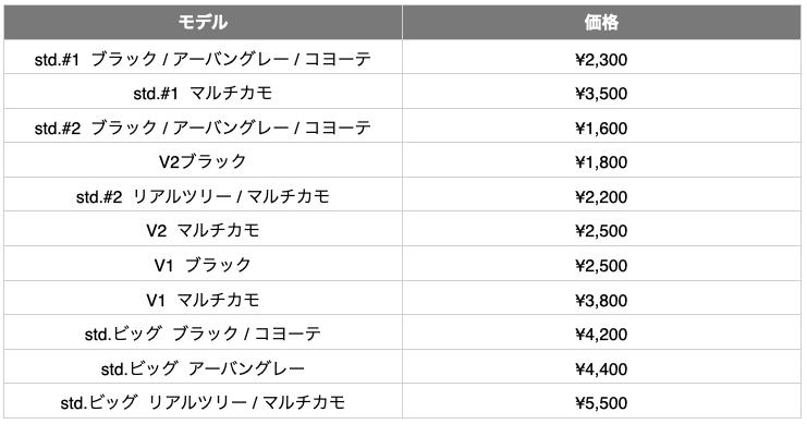 ヘリノックス サコッシュ 価格表